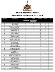 Tabela po II kolejce Sezon Jesień - Zima 2015